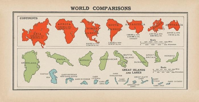 worldcomparisons